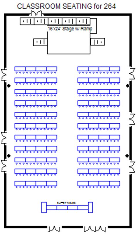 psychology of seating arrangements student union apollo room wright state