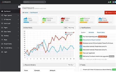 stron biz conquer responsive admin dashboard template