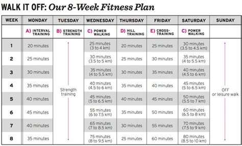 planning out the week fitness geekiness shape up your body for spring with this eight week fitness