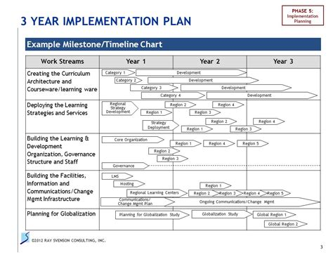 infrastructure deployment plan template