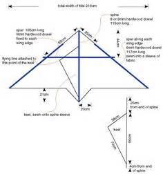 How to Make a Homemade Delta Kite   Homemade, The o'jays ... Delta Kite Diagram