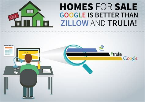 Search Homes For Sale Are Real Estate Agents Scared Zillow S Acquisition