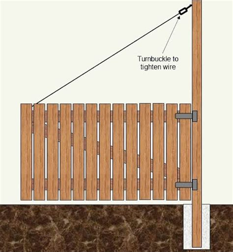wide gates woodworking plans how to build a wide wooden gate pdf plans