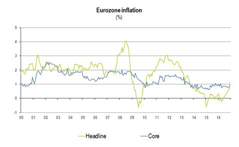 ecb no rate changes ecb governing council s first meeting of 2017 no change investors corner
