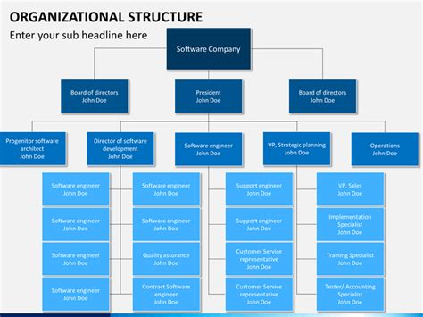 org structure ppt template organizational structure powerpoint template sketchbubble