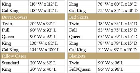 comforter sizes chart bedding size chart sewing pinterest bedrooms sewing