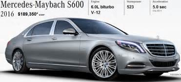 Mercedes S Price Mercedes S Class 2018 Price In Pakistan New Model