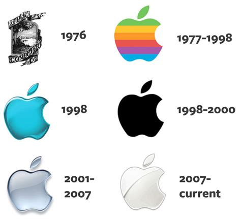 apple logo history logo evolution the growth of corporate logos