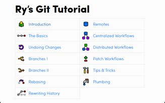 git tutorial index git sue brandreth s learning resources