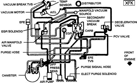 small engine service manuals 2003 chevrolet tahoe engine control 1999 chevy tahoe 5 7 firing order wiring diagrams imageresizertool com