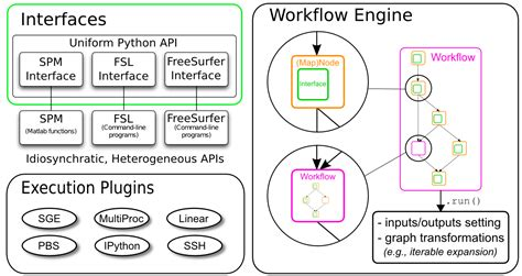 python workflow workflow engine python 28 images workflow engine