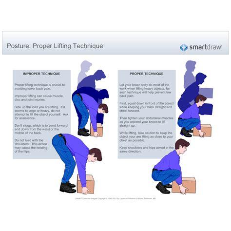 safe lifting diagram posture proper lifting technique