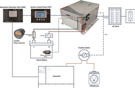 inverter connection in house wiring diagram wiring diagram