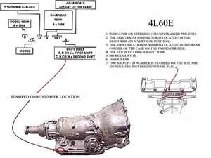 chevy transmission identification autos post