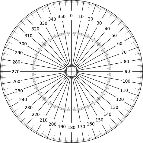 printable compass template search results for 360 degree protractor template
