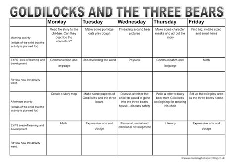 lesson plan template eyfs eyfs weekly lesson activity planner goldilocks and the