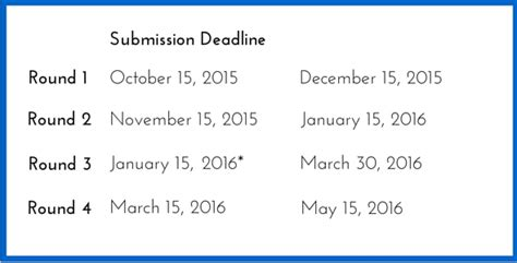 Uw Foster Mba Application Deadline by 2016 Mba Application Washington Foster