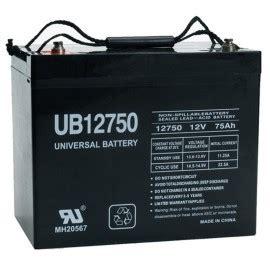 car audio batteries wholesale batteries direct