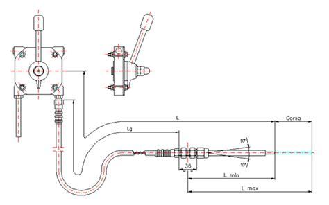 Skun Terminal Kabel Cable Pvc Model R 125 3 teleflex telecomandi trasmissioni flessibili meccaniche
