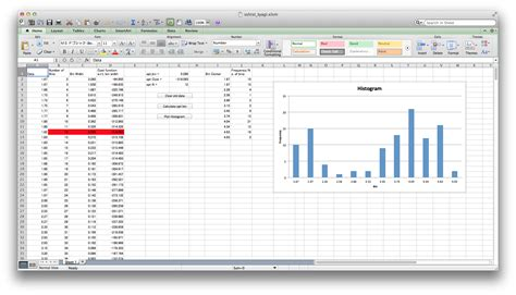 Letter Histogram manpower histogram excel template image collections