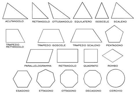 figuras geometricas monografias todas las figuras geometricas imagui