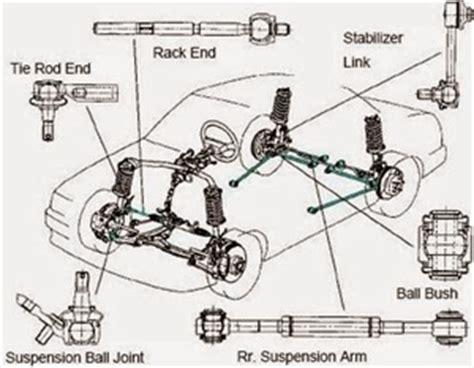 Bearing Roda Depan Merk Nsk Honda Crv 2 Thn 2002 20 Murah otomotif depok