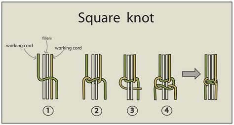 Square Macrame Knot - ecocrafta macrame alternating square knots