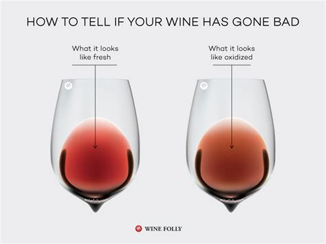 how to know if you look good with short hair vintnews wine news how to tell if your wine has gone bad
