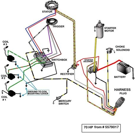 mercury outboard wiring diagram wiring diagram and