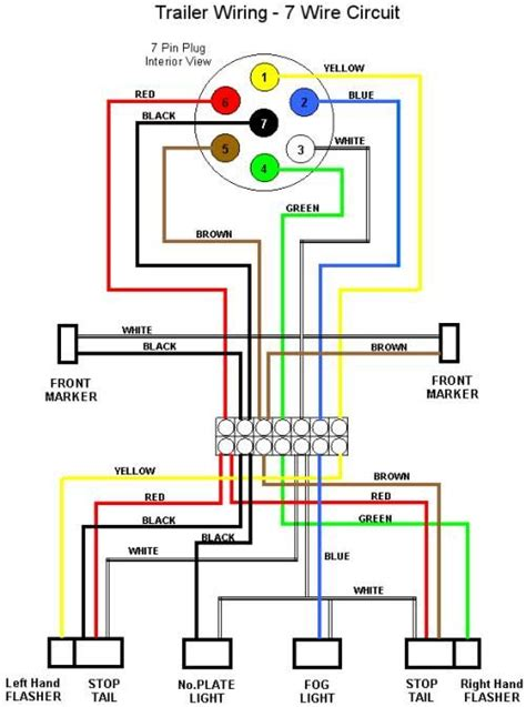 box trailer wiring diagram australia wiring