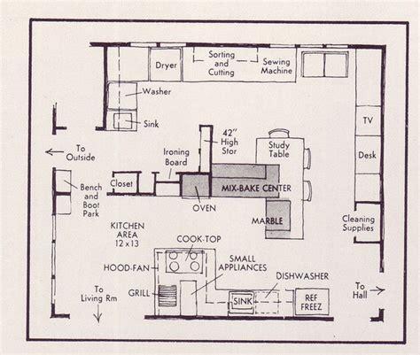 kitchen design layout sles 38 best kitchen floor plans images on pinterest