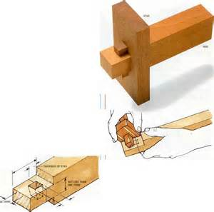 Tenon Jig For Table Saw Proportions Of A Haunched Tenon Machine Cut Joint