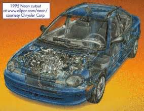 chrysler plymouth and dodge neon technical review and