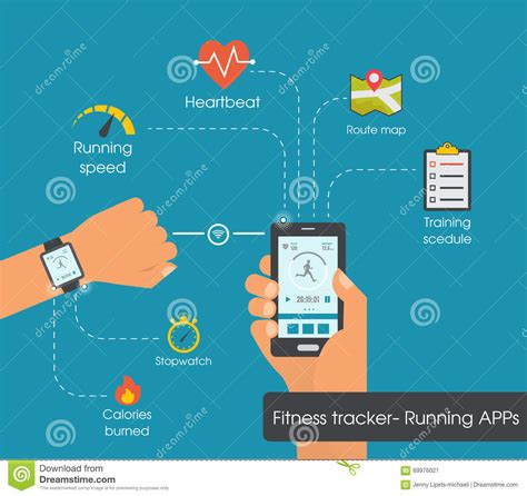 design app smartwatch fitness tracker app graphic user interface for smartwatch