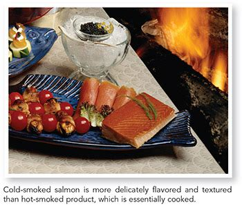 Smoked Salmon Shelf by Smoked Enhanced Flavor And Shelf