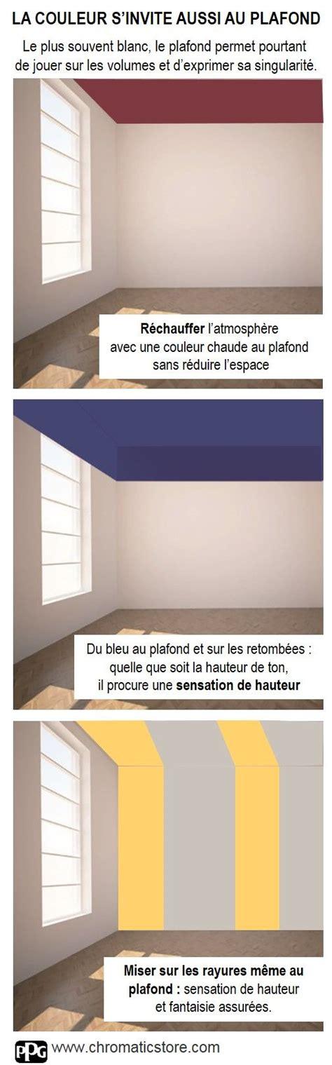 Idées Couleurs Salon by Cuisine Inspirational Couleur Peinture Couleur Peinture