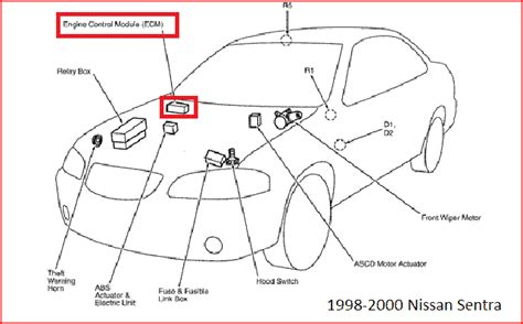 manual repair free 2005 nissan sentra transmission control nissan sentra questions where is the computer for a 2000 nisson sentra gxe located cargurus