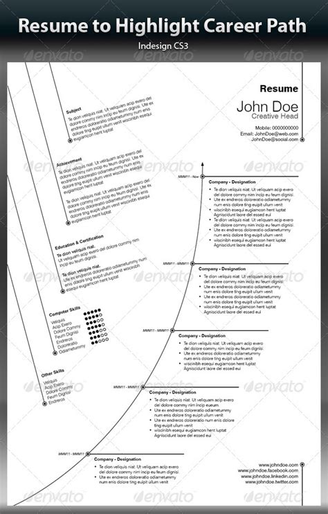 layout artist career creative resume to highlight career path graphicriver