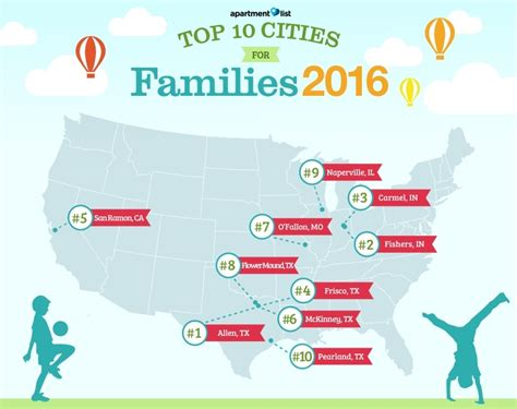 Best Us Cities To Live In For Families Images Frompo 1   looking for a family friendly city to live in look no