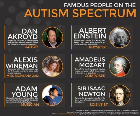 famous people autism famous people on the autism spectrum jason s connection