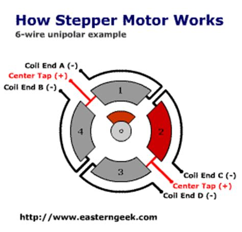 dhishan stepper motor identify the terminals