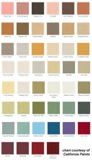 craftsman paint colors bungalow style homes craftsman bungalow house plans