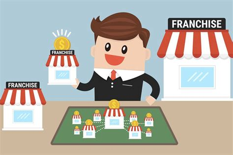 tip to determine if your business is franchise able