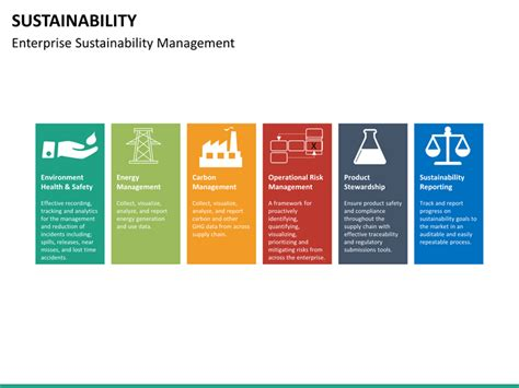 Sustainability Powerpoint Template Sketchbubble Sustainability Strategy Document Template