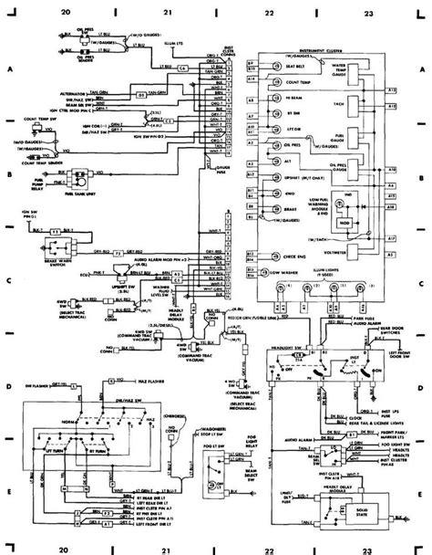 Wiring Diagram 1995 Jeep Grand Cherokee Radio | Jeep grand