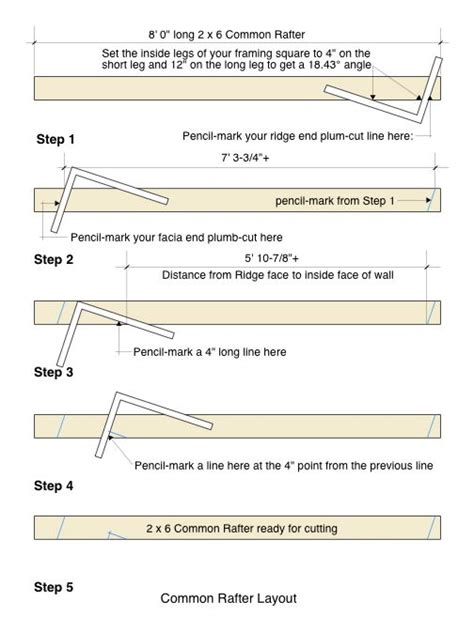rafter layout video roof framing primer