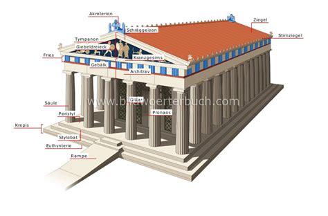 Architektur Fassade Begriffe by Kunst Und Architektur Architektur Griechischer