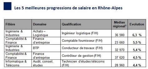 Grille Tarifaire Fonction Publique by Salaire Conducteur De Travaux Telecom Tracteur Agricole