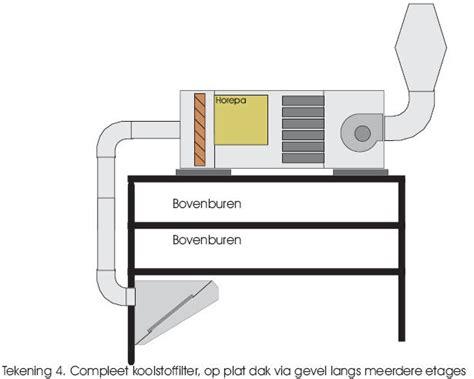 afzuigkap zonder motor karwei afzuigmotoren pijpen kanalen bochten voor afzuigkappen