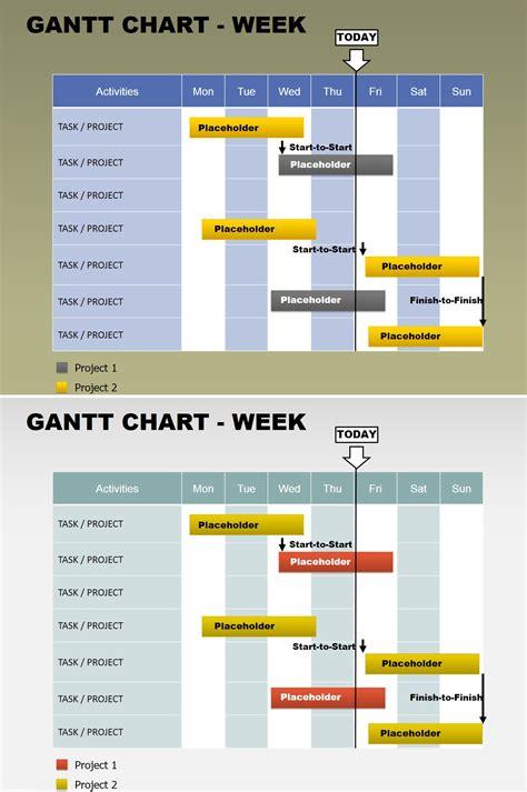 free gantt week powerpoint charts templates